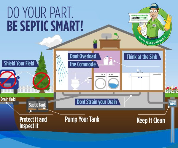 Be Septic Smart in September!